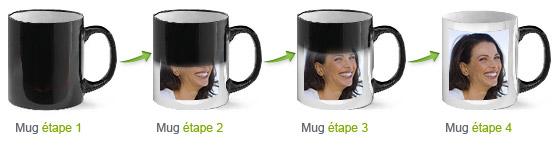 mode d'emploi du mug magique