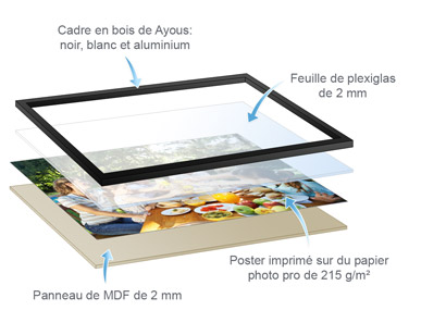 Poster Encadré, Votre Poster Photo Sous Un Cadre En Bois Sur