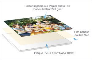 Photobox forex